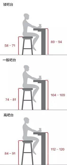 只需2㎡,4种实用又好看吧台,瞬间提升你家格调10个档次