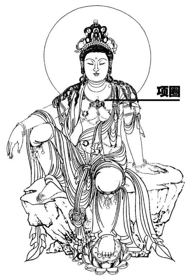 佛像各部位名称图鉴(全)