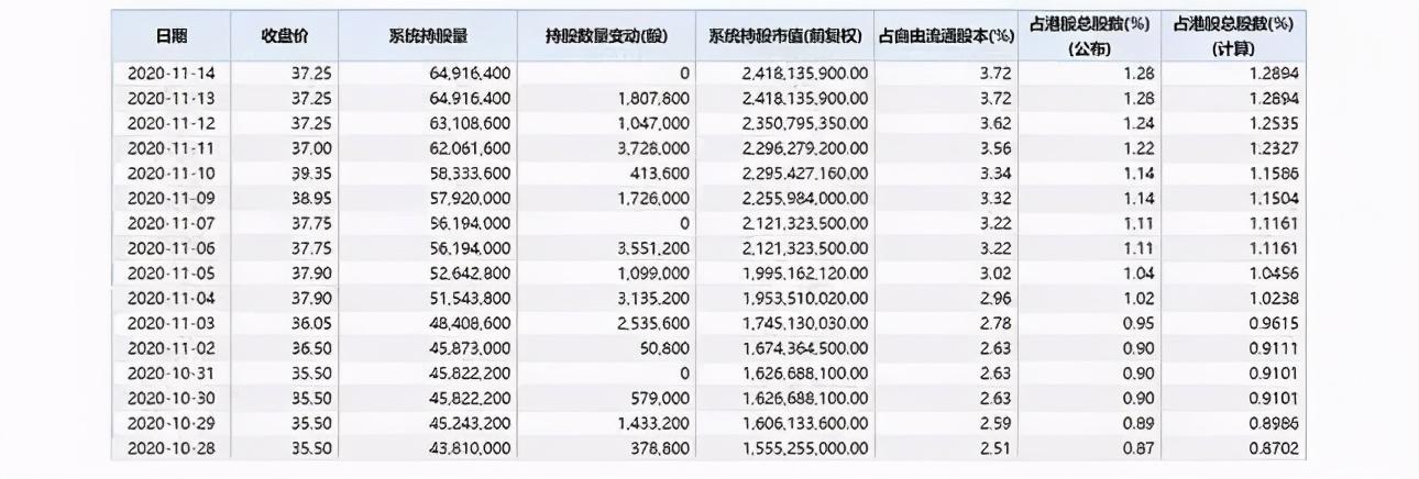 中国首富又换人!农夫山泉市值近5000亿
