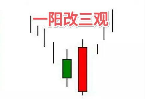 a股:券商板块周五上涨逾3%。一条正线真的能改变三观吗?