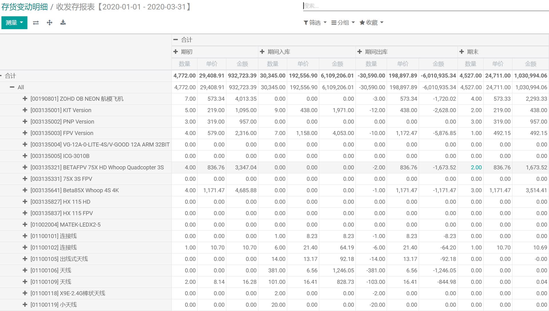 博采众长,追求极致性价比!Odoo免费开源本地化存货核算访谈实录