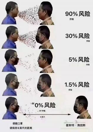 石家庄57号病例在汉轨迹相关8107人均为阴性,专家:或得益于武汉人戴口罩良好习惯
