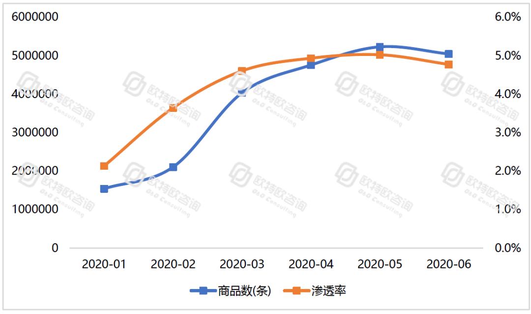 """电商跃然成为中国消费经济的""""压舱石"""""""