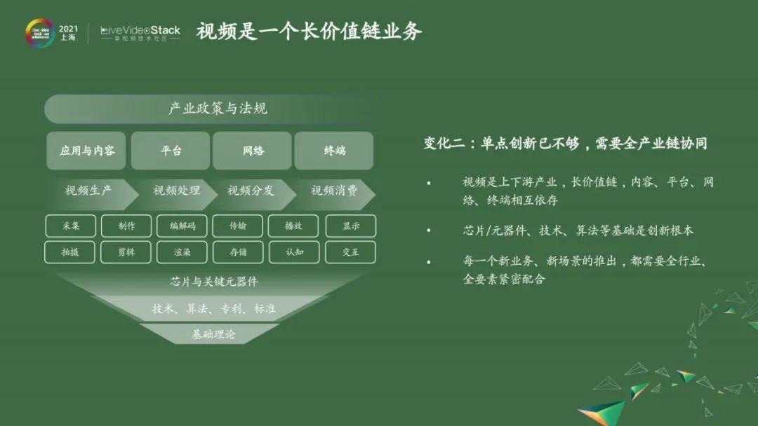 """华为云薛浩:走进视频""""新时代"""""""