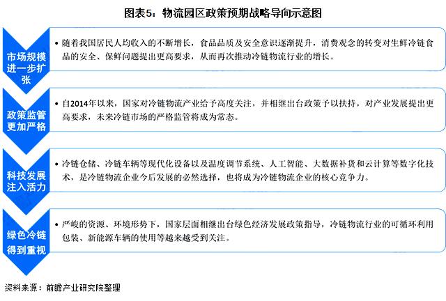 最新!2020年中国冷链物流行业市场规模与发展趋势分析