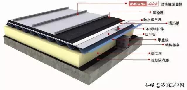 铝镁锰屋面