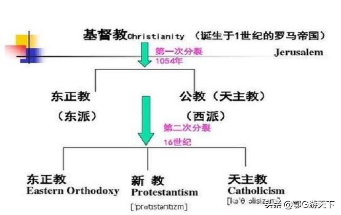 公元前和公元后到底是什么意思?它们和基督教又有多大关系?