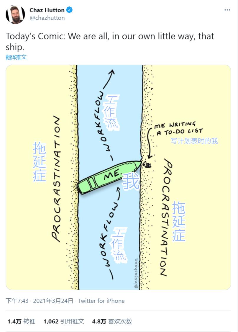 苏伊士运河还没有通,网友的脑洞已经开到外太空…… 原创世界说globusnews2021-03-28 14:31:54 第五天了,卡在苏伊士运河上的集装箱船Ever Given仍然没有脱困,尽管当地时