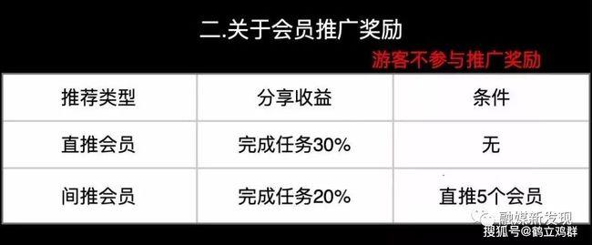 """「曝光」北京易家信息""""店帮精选""""涉嫌从事传销活动"""