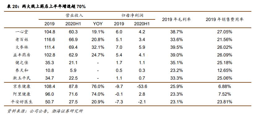 医药行业2021年投资策略:自上而下延选政策导向