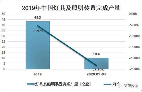 2019中国灯具及照明装置发展分析:照明专利申请授权数量不断上升