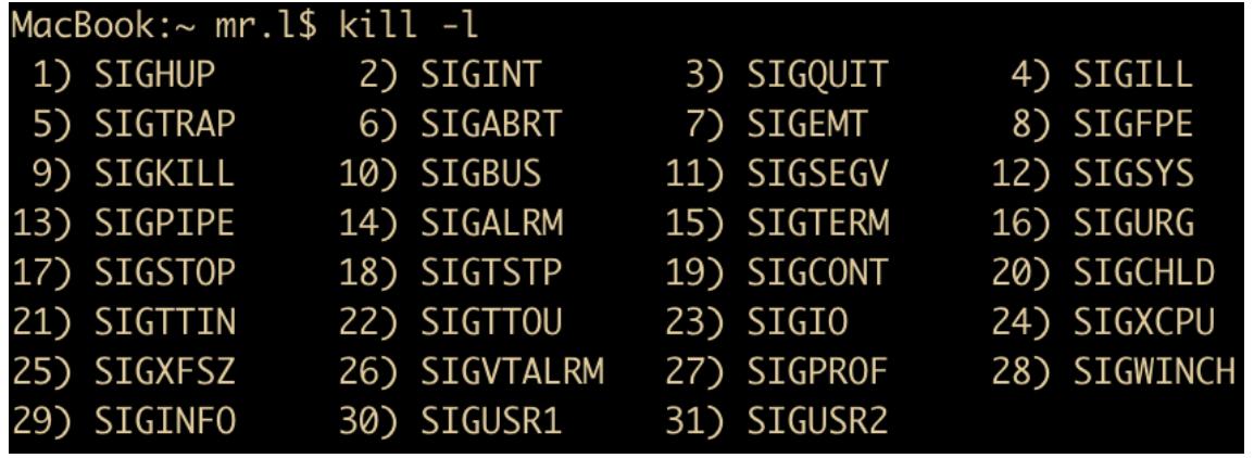 全方位剖析 Linux 操作系统,太全了