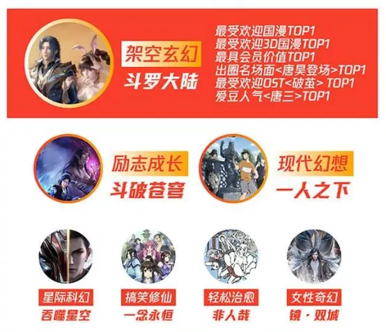 中国青年动画导演扶持计划来了:腾讯视频为国漫天时带来地利人和