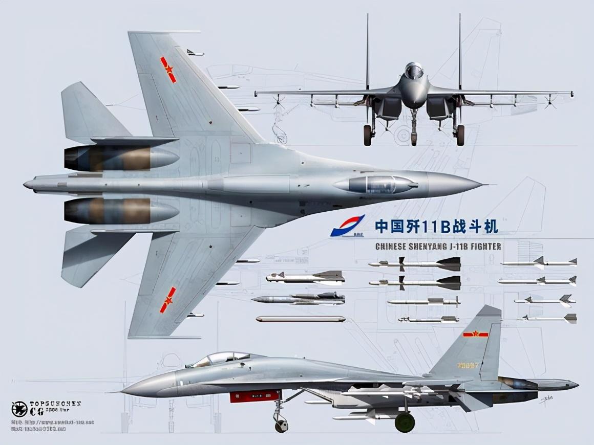 中国战机制造在什么水平?差距依旧明显,英国智库的话未必可信