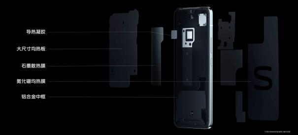 vivo S10 Pro游戏实测:旗舰级5G芯片与出色散热,王者吃鸡流畅顺滑