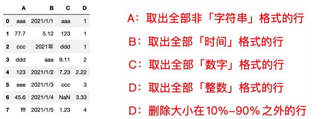 如何利用 <a href='/map/pandas/' style='color:#000;font-size:14px;'>pandas</a> 根据数据类型进行筛选?