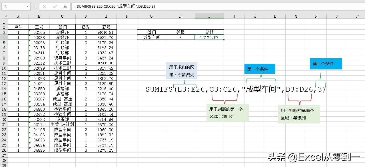 3小时整理了25个excel函数的基本用法,掌握它,你就是公司的表哥