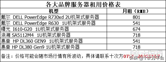 各大品牌服务器租用价格表明细(附具体表单)