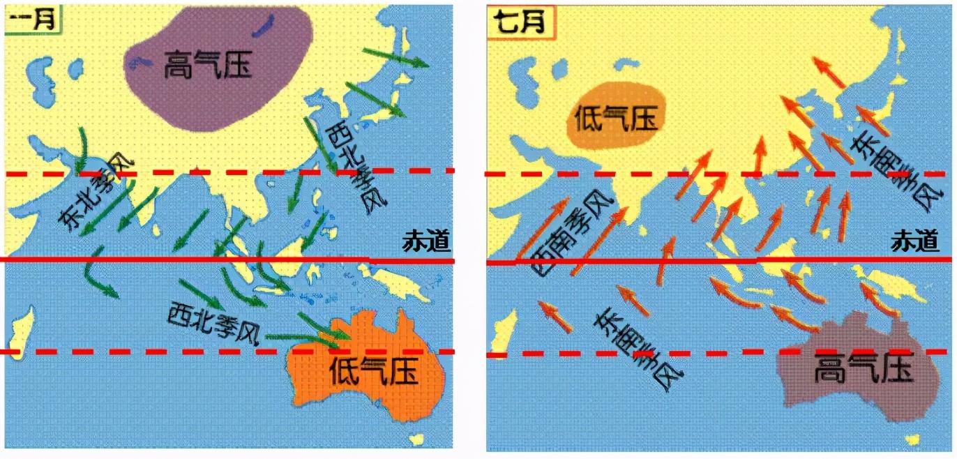 高中地理――每日讲1题(印度洋的季风、季风环流、澳大利亚)