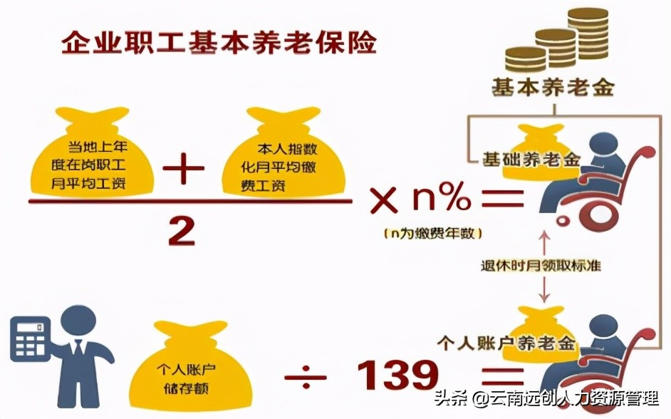 社保退休工资计算公式(在线计算)