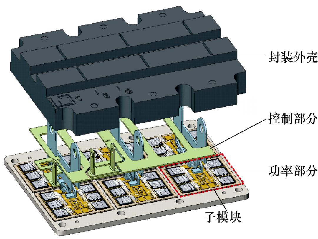 基于场路耦合的大功率IGBT多速率电热联合仿真方法
