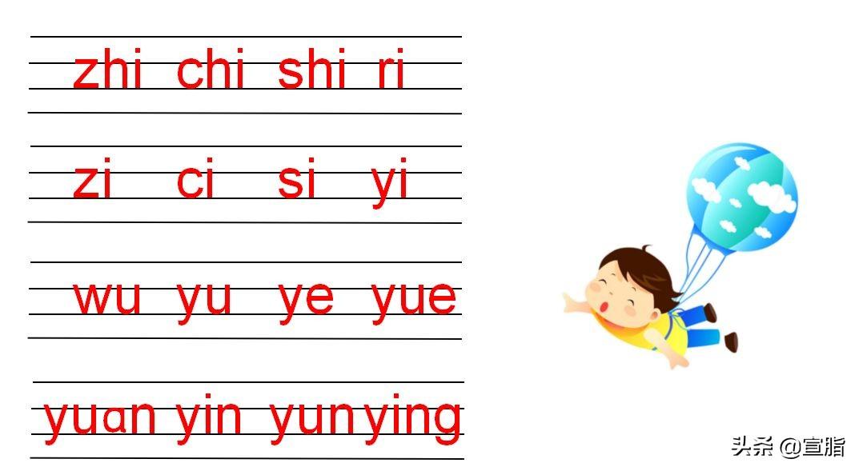 拼音的学习方法,齐全!抓紧收藏吧