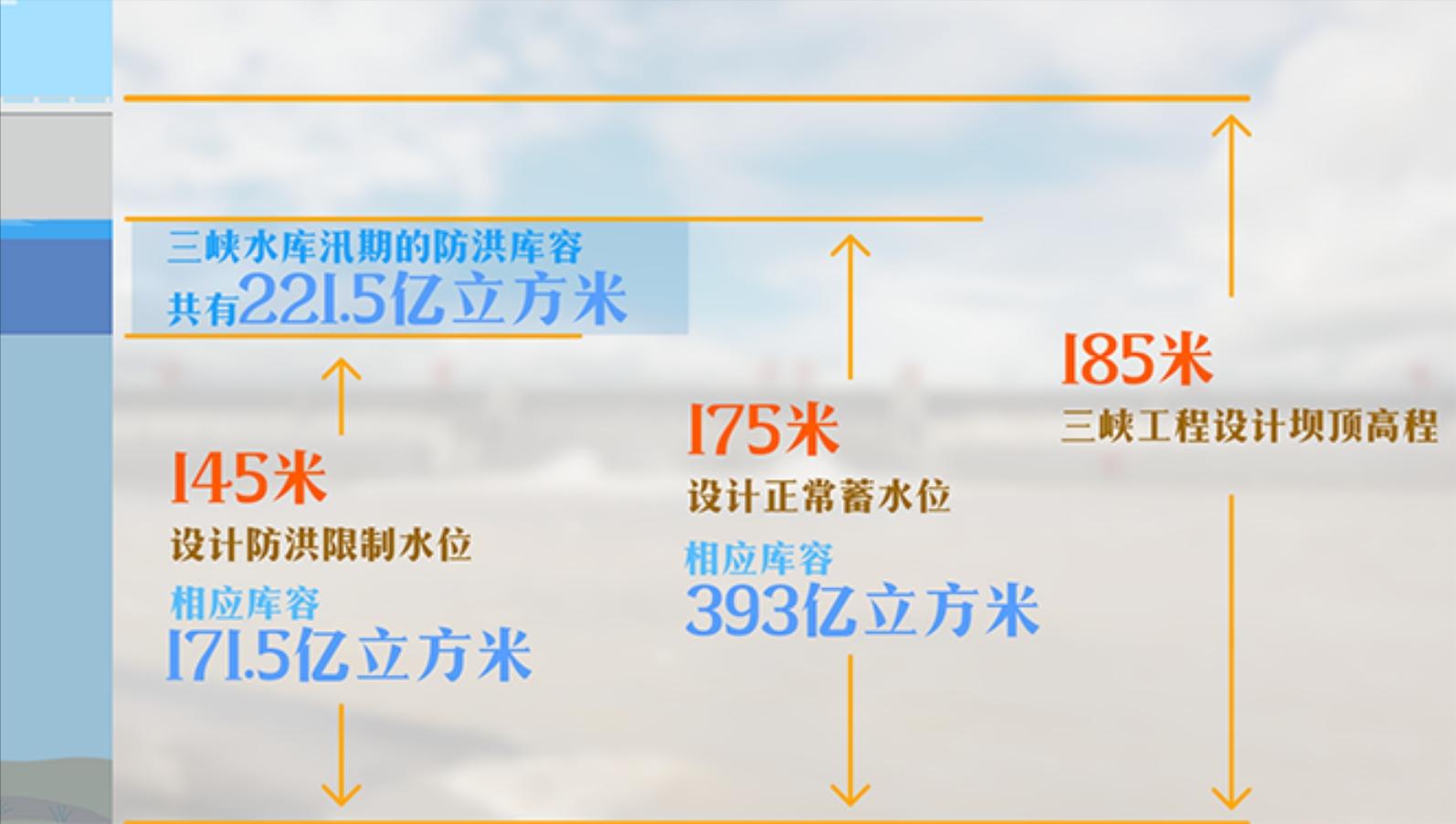 """43亿枚!三峡水库为家鱼""""让路"""",产卵量创新高,长江有救了?"""
