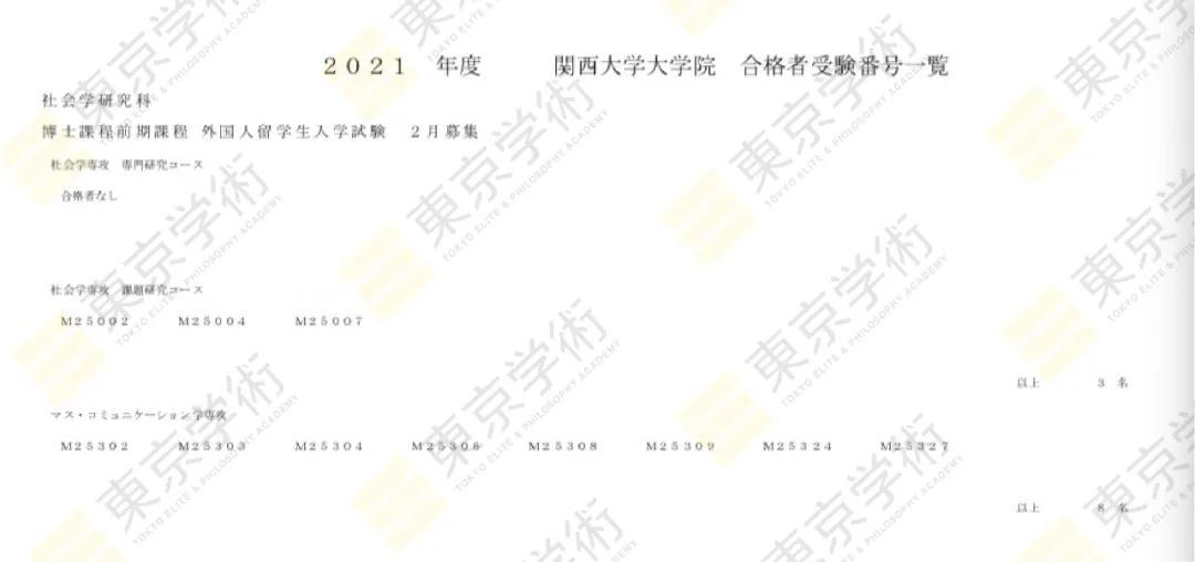日本读研:恭喜张同学直考合格上智大学+关西大学的社会学专攻