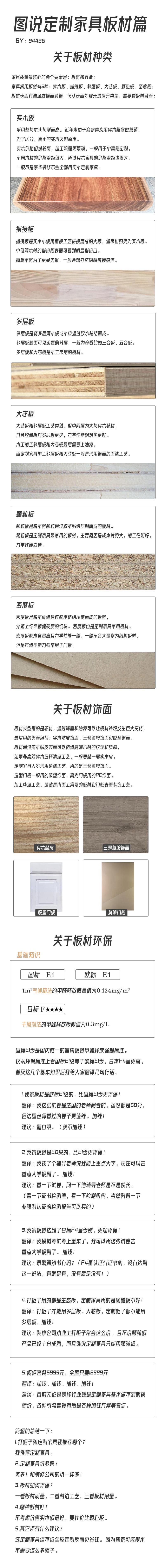 一張圖就能帶你了解定制家具,板材篇