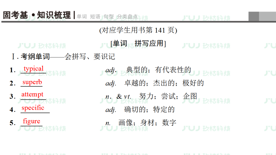 高考英语一轮复习:必修6Unit1(人教版重难点、考点)