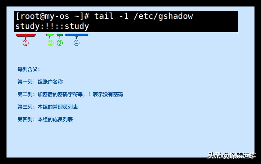 Linux用户和用户组解析及管理命令
