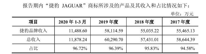 东亚机械二进宫:曝出纳税对赌协议,违法未整改屡被强制执行
