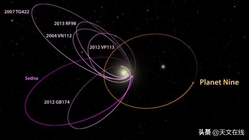 第九大行星在哪里?它是否存在?