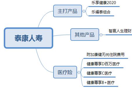 中国十大保险公司,这次我研究了个透 第11张