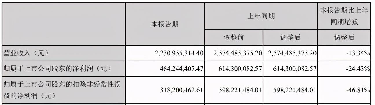 国家电影局发文打击短视频侵权盗版行为 三文娱周刊第173期