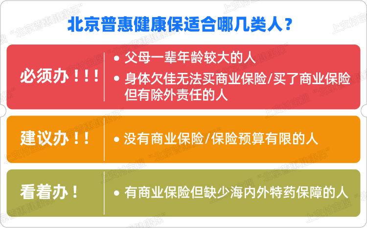 政府指導的北京普惠健康保,為啥大家都在給爸媽買?