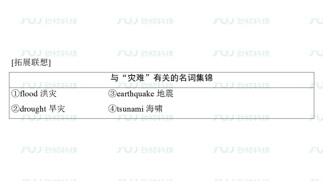 高考英语一轮复习:必修6Unit4(人教版重难点、考点)