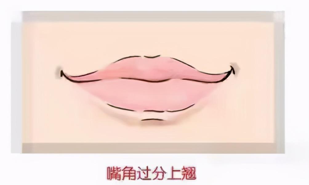 心理學:6種嘴形對應6種性格,看看你屬於哪種