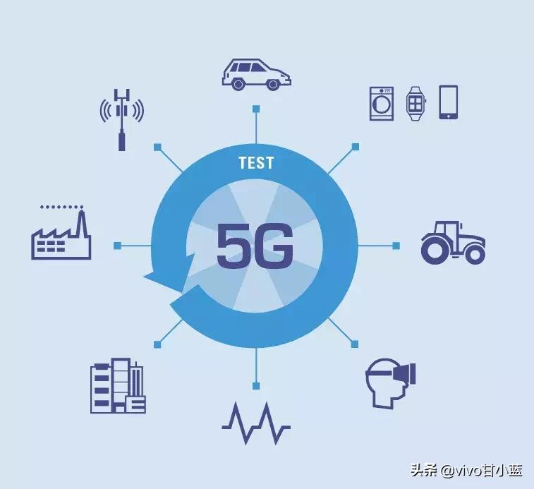1G、2G、3G、4G、5G网络是什么?很多人不知道!