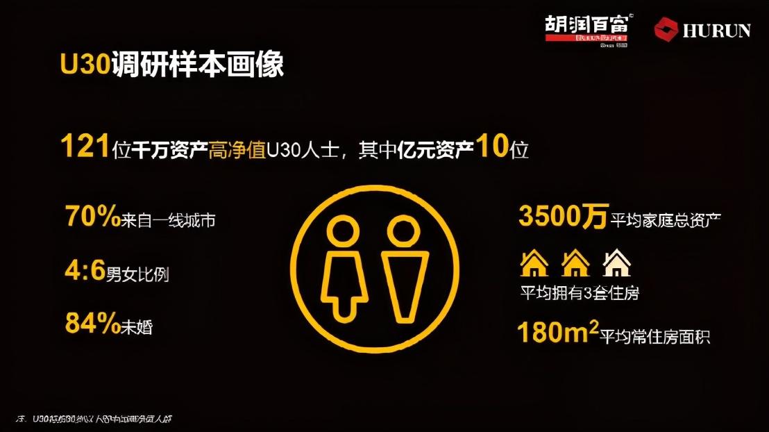 《2021胡润至尚优品-中国千万富豪品牌倾向报告》发布