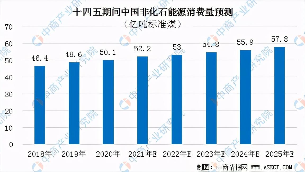 五大关键词洞察2021年中国工业发展大趋势