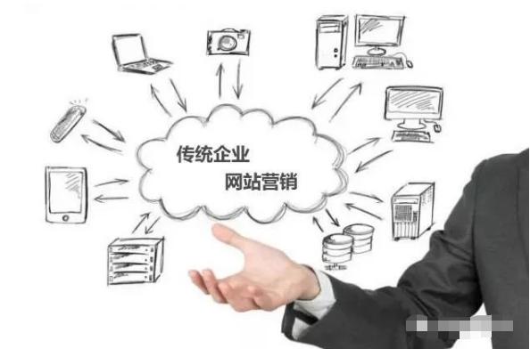 什么是网络营销,网络营销基本要点
