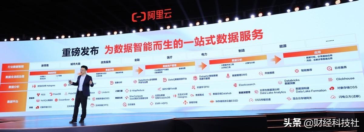 2021阿里云峰会新品汇总:第七代ECS、一站式数据处理湖仓一体2.0