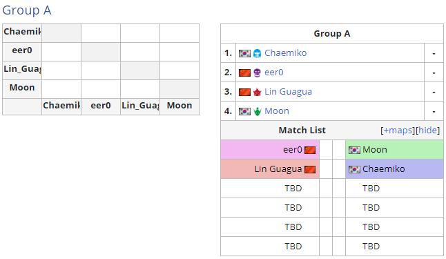 WCG2020重磅开启:TeD痛失冠军 中韩对抗成主旋律