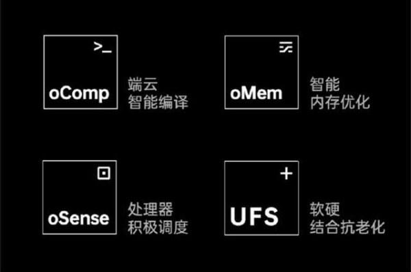 无边界更轻快的系统体验 ColorOS 7.1 深度解析