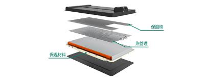 比亚迪如何让刀片电池充电速度比三元锂电池还快?