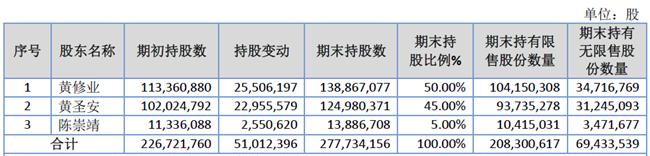 「新鼎资本研究」新三板优质企业之一百四十六——铭博股份