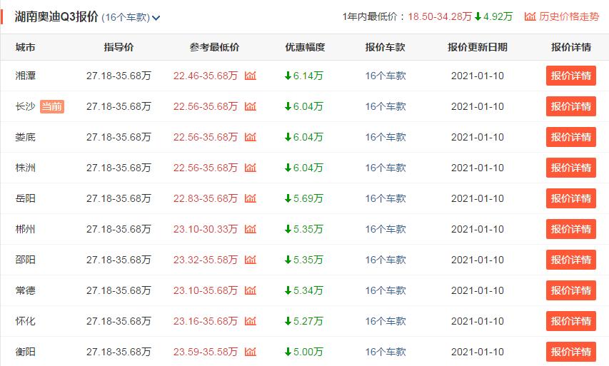 值得考虑的3款豪华SUV,颜值高动力充沛,20多万就可拥有(zhijiafuture.com)