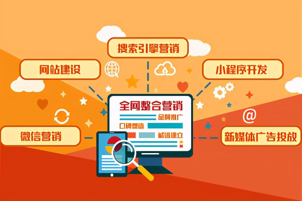 全网营销推广的方法和技巧都有哪些?