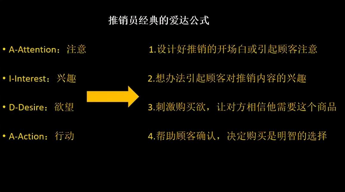 1个框架4个步骤,教你10W+的文案是怎么创作的